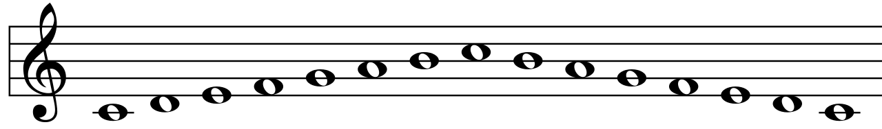 C Major Scale - Treble Clef