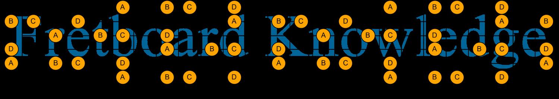 C D A B