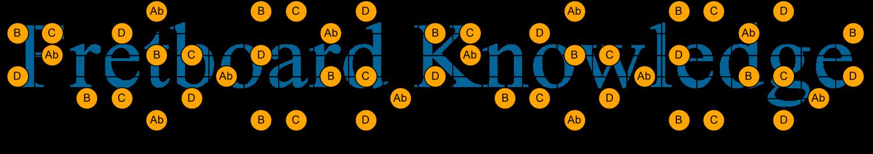 C D Ab B