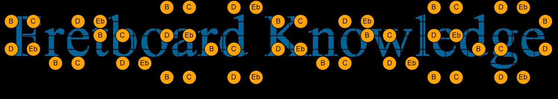 C D Eb B