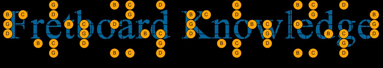 C D G B