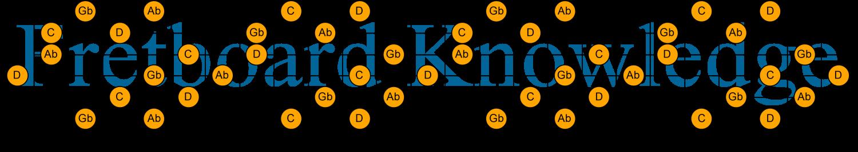 C D Gb Ab