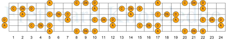 C Db D A