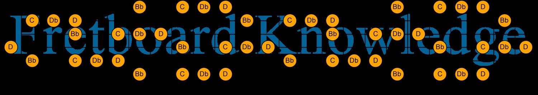 C Db D Bb