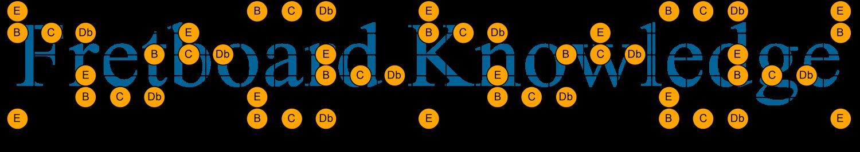 C Db E B