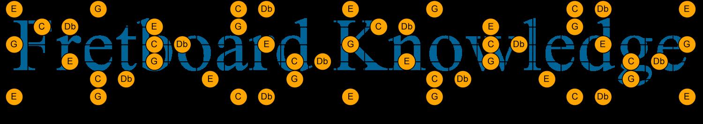 C Db E G