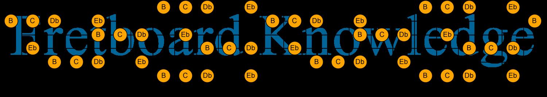 C Db Eb B