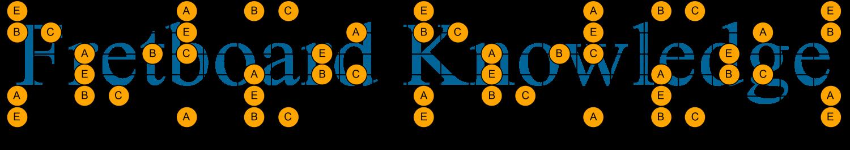 C E A B