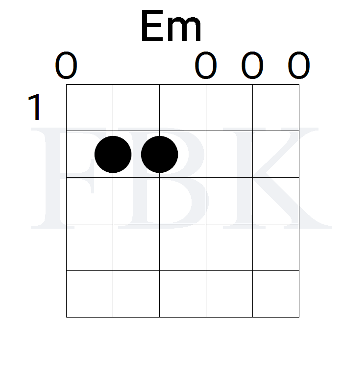 The Em Guitar Chord in the Open Position