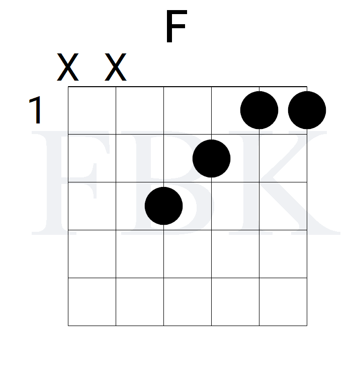 The F Major Guitar Chord in the Open Position