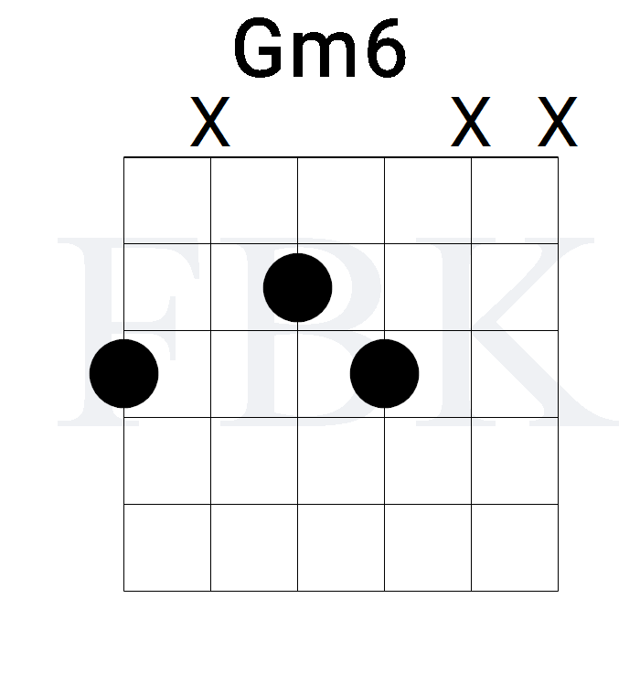 The 12 Most Usable Jazz Chords For Comping Guitar Fretboard Knowledge