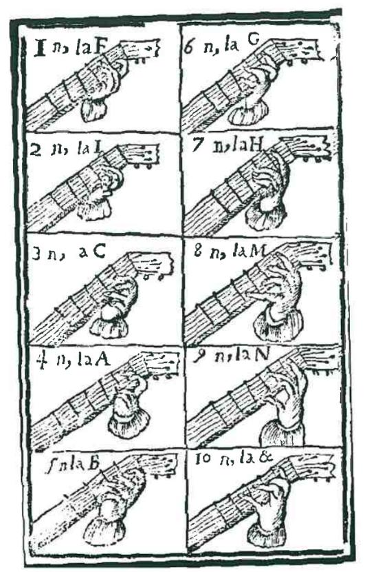 Standard Tuning History - Juan Carlos Amat - Chord Diagrams