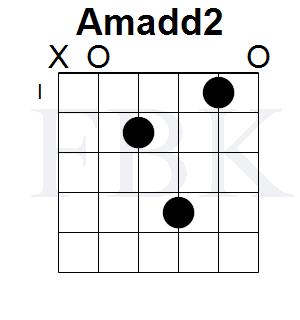 Amadd2 1