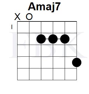 Amaj72