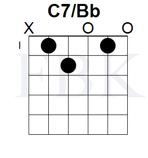 The C7bb Chord In The Open Position Shape 1 Guitar