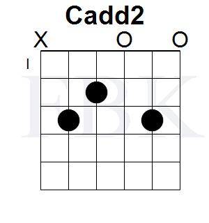 Cadd2 1