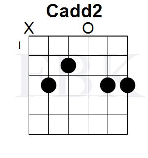 Cadd24 1