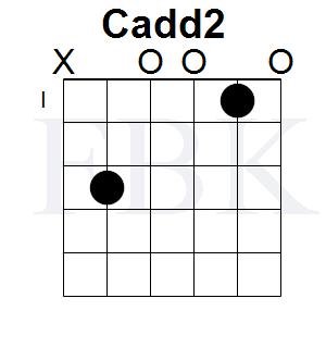 Cadd25 1