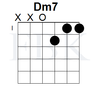 Dm7 1