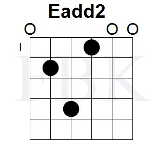 Eadd2 1