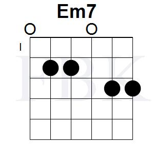Em7 1