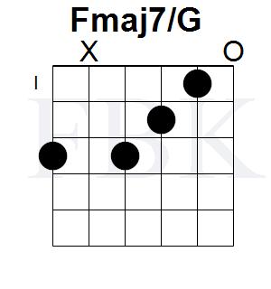 Fmaj7G 1