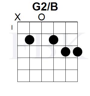 G2B 1