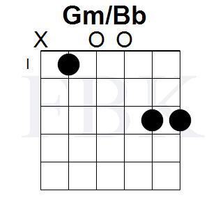 GmBb12 1