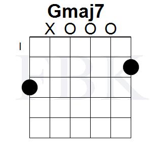 Gmaj7